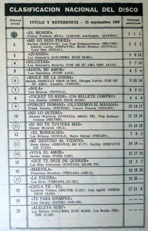 Clasificacion Nacionald el Disco Tele-Radio 13-09-1965